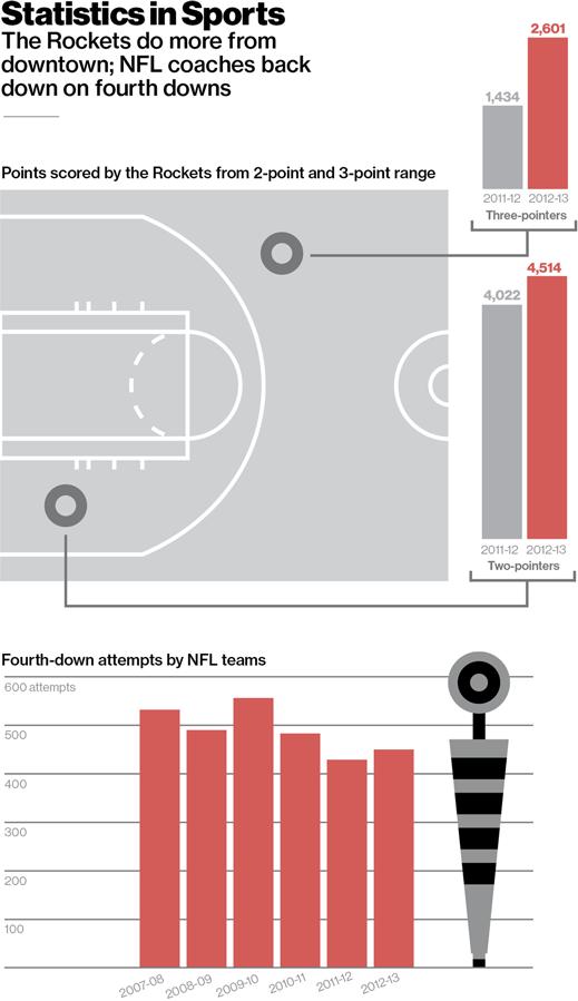 sports analytics graph