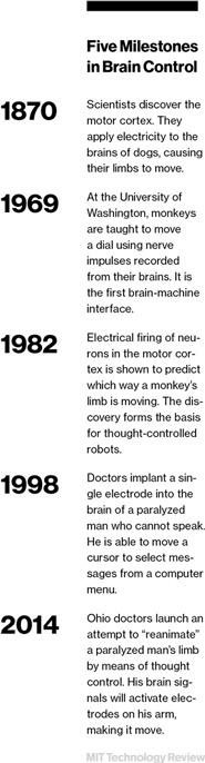 timeline: 5 milestones in brain control