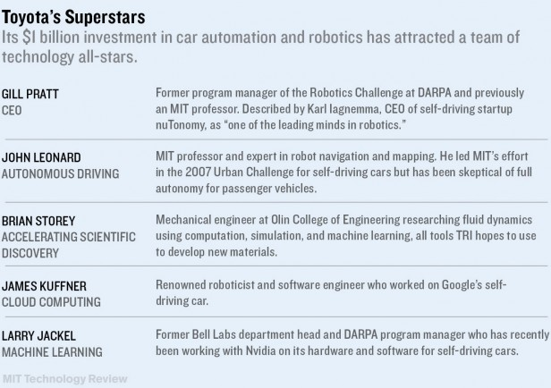 Toyota's Billion-Dollar Bet - MIT Technology Review