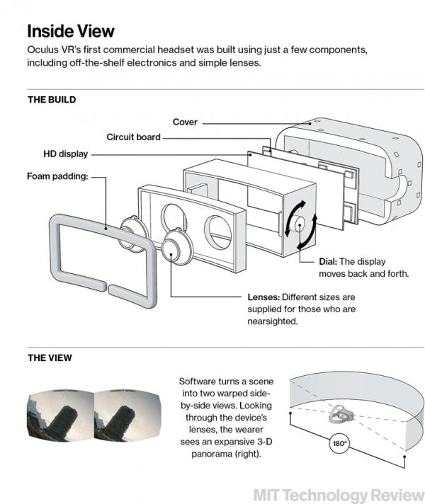 Oculus Rift - MIT Technology Review