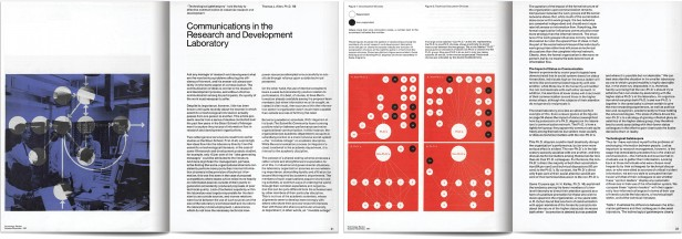 Technology Review spreads from the 1960s