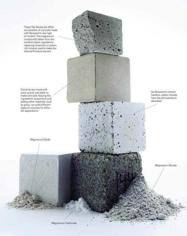 Tr10 Green Concrete