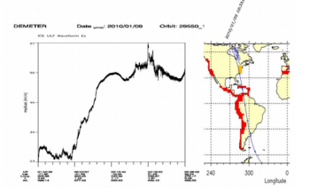 Spacecraft Saw ULF Radio Emissions over Haiti before January Quake