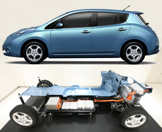 Revenge Of The Electric Car Mit Technology Review