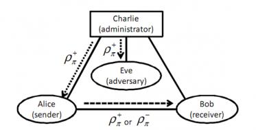Physicists Develop Quantum Version of Public Key