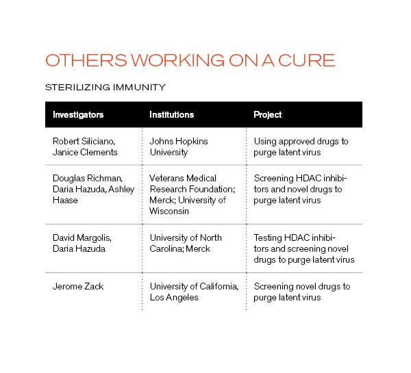 Can AIDS Be Cured? - MIT Technology Review